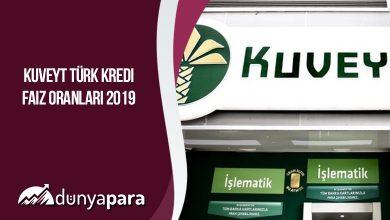 Kuveyt Türk Kredi Faiz Oranları 2019