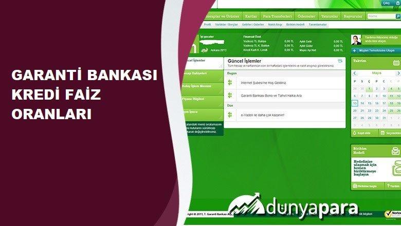 Garanti Bankası Kredi Faiz Oranları
